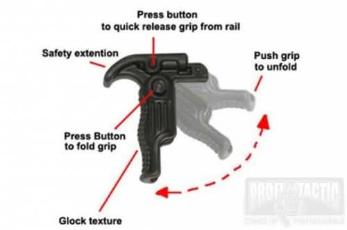 Predná taktická sklopná rukoväť 7